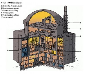 Passive cooling system nuclear